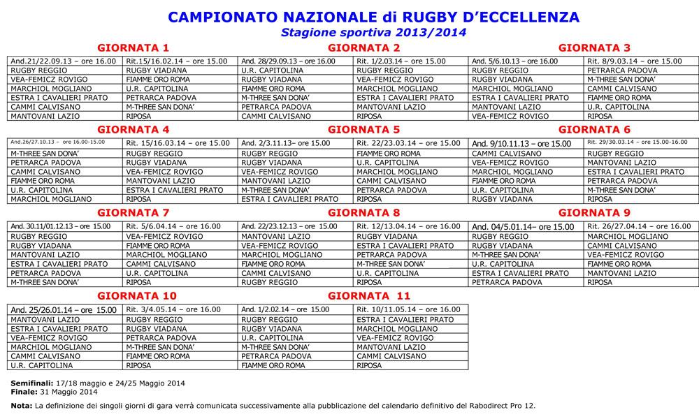 Calendario Eccellenza Rugby.Rugby Viadana Ecco Il Calendario S Inizia Da Reggio Emilia